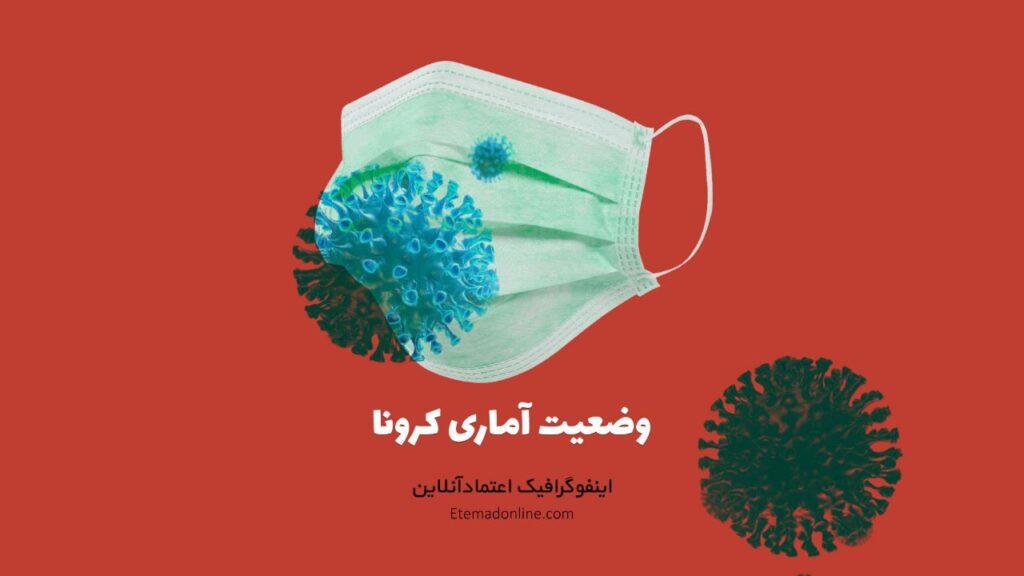 وضعیت استانی و آمار کرونا در ایران- ۲۴ مرداد ۱۳۹۹